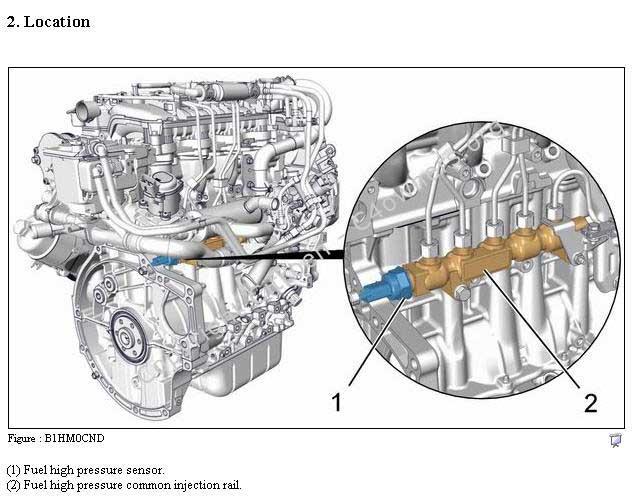 16 Hdi Engine Diagram
