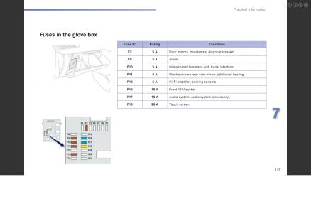 Peugeot 207 Fuse Box - Electrical Wiring Diagram Guide