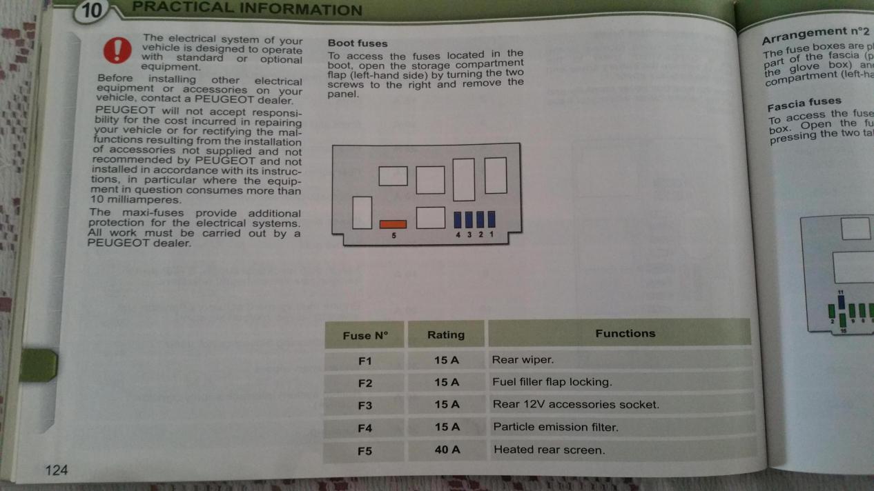 fuse box layout peugeot 407 - wiring diagram page cow-best-a -  cow-best-a.granballodicomo.it  granballodicomo.it