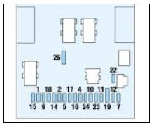 2165d1329425833 radio fuse 307 radio fuse peugeot forums peugeot 307 fuse box layout diagram at crackthecode.co