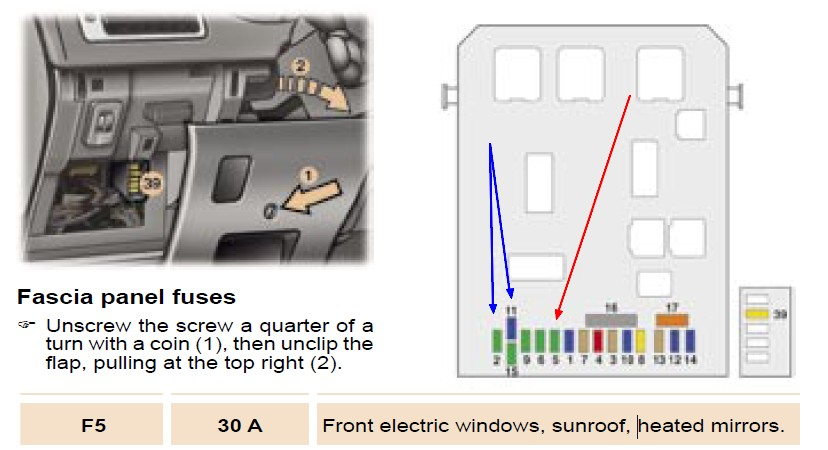 peugeot 206 fuse box heater wiring diagram Peugeot 206 AC Fuse peugeot 307 fuse box heater wiring diagramspeugeot 307 fuse box lay out wiring diagrampeugeot 307 fuse