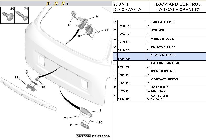 sw main tailgate switch handle problem peugeot forums rh peugeotforums com Peugeot 407 Manual 1 6 peugeot 407 emergency boot release