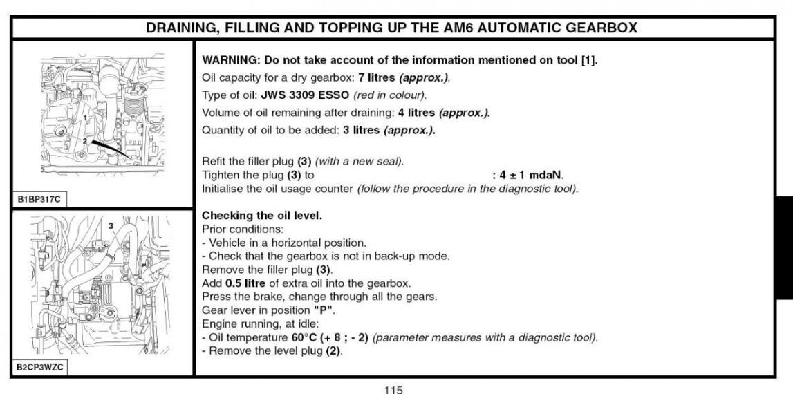 Suzuki gsf 650 manual