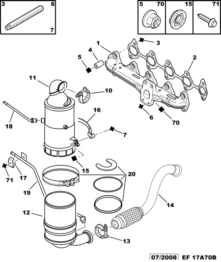 remove your fap filter under £100 - page 12 - peugeot forums