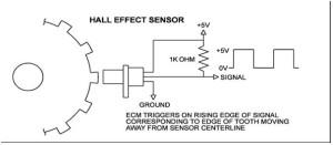 hall-effect-crankshaft-sensor-300x131.jpg