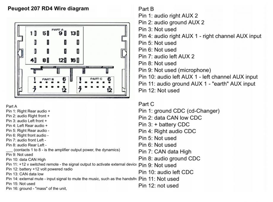 peugeot 207 head unit wiring diagram peugeot wiring diagrams adding aux cable to rd4 radio peugeot forums