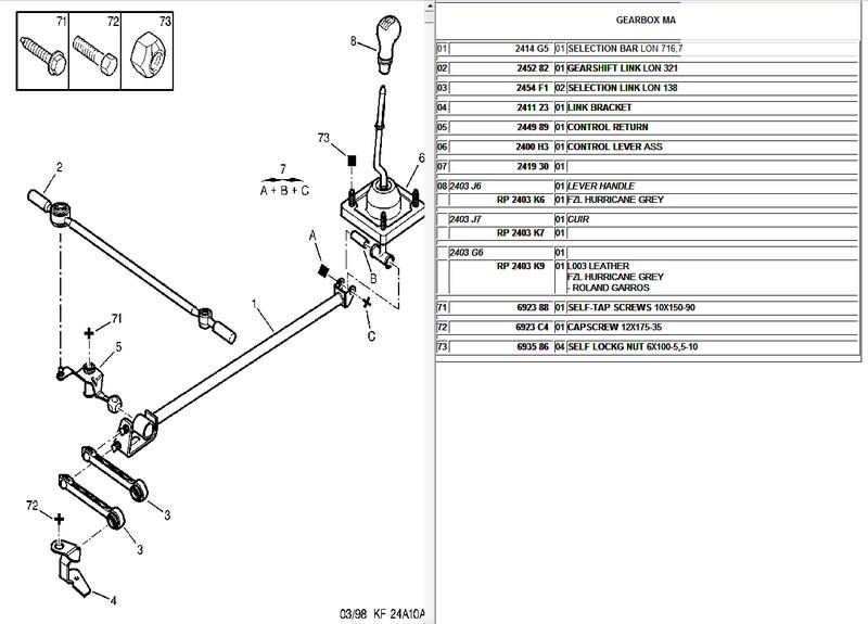 206 gear link