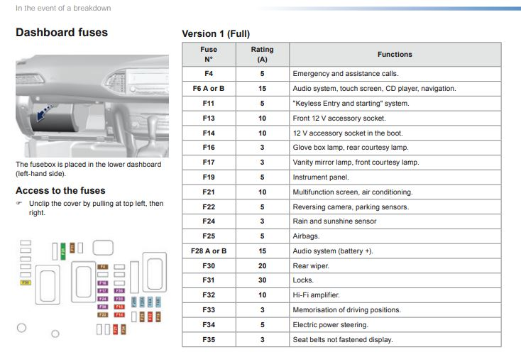 fuse box on a peugeot 308 - wiring diagram all suit-approve -  suit-approve.huevoprint.it  huevoprint
