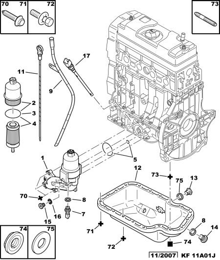 peugeot 207 engine diagram oil filter
