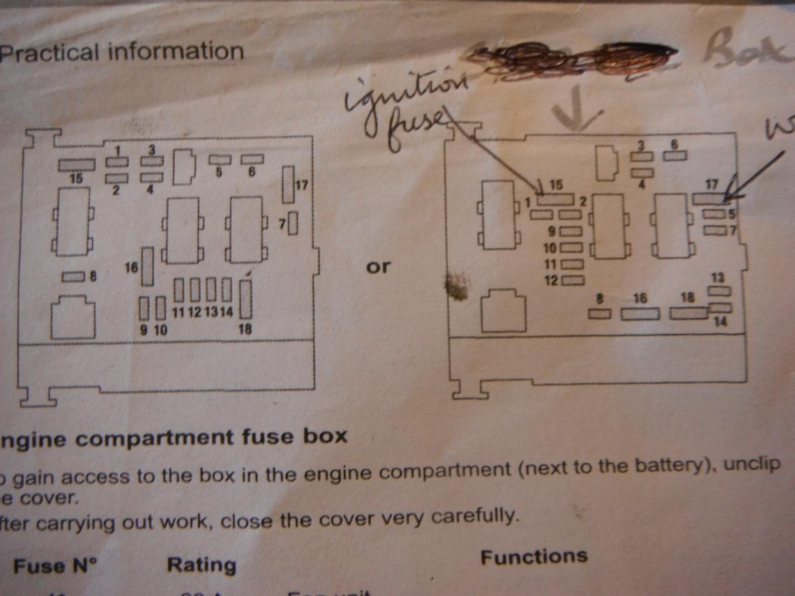peugeot 206 fuse box problem auto electrical wiring diagram \u2022 peugeot  206 ac fuse fuse