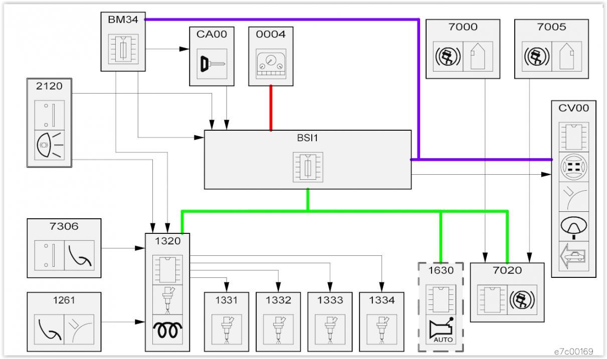 4 wire brake switch - page 2