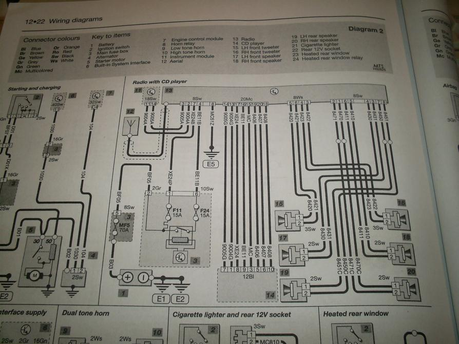 peugeot 307 wiring diagram schematics wiring diagrams rh wine174 com 2004 peugeot 307 fuse box diagram peugeot 307 cc fuse box diagram