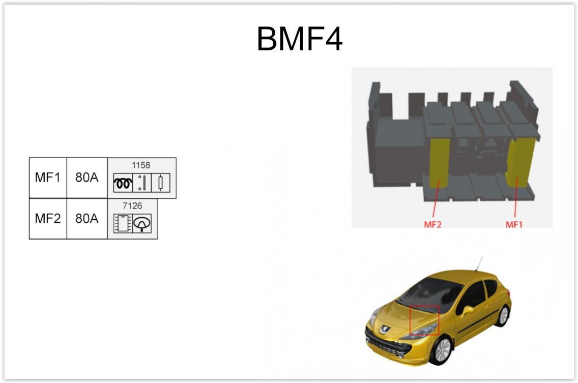 Peugeot 207 Fuse Box Manual