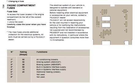 fuse box diagram does not match peugeot forums. Black Bedroom Furniture Sets. Home Design Ideas