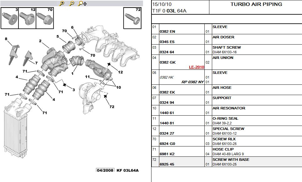Help testing egr fault planet (1 6hdi 110) peugeot forums on peugeot 307 glow plug wiring diagram Nissan Qashqai Wiring Diagram Changing Glow Plugs 6.6 Duramax