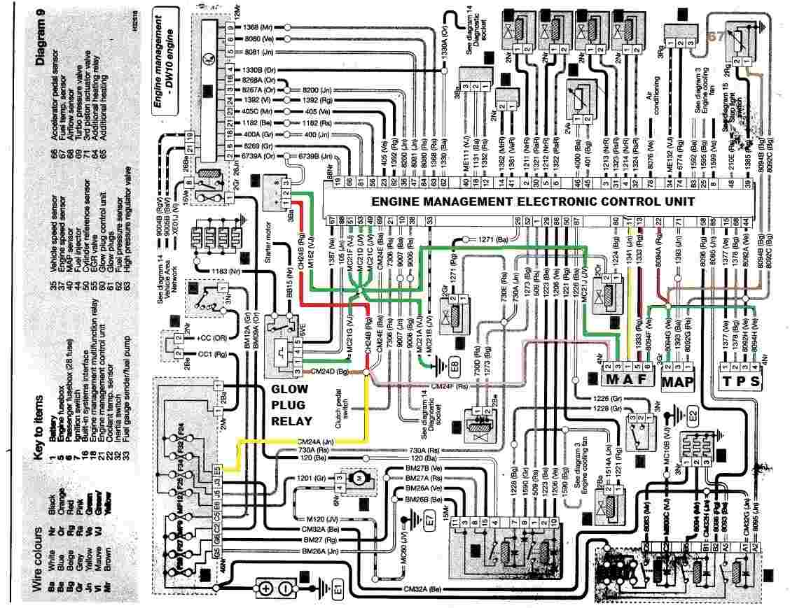 Peugeot 406 1998 Wiring Diagram