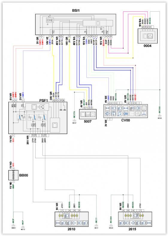 diagram peugeot 207 gt wiring diagram full version hd