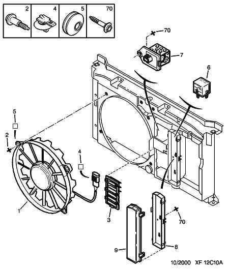 peugeot 307 2 0hdi 110 radiator fan